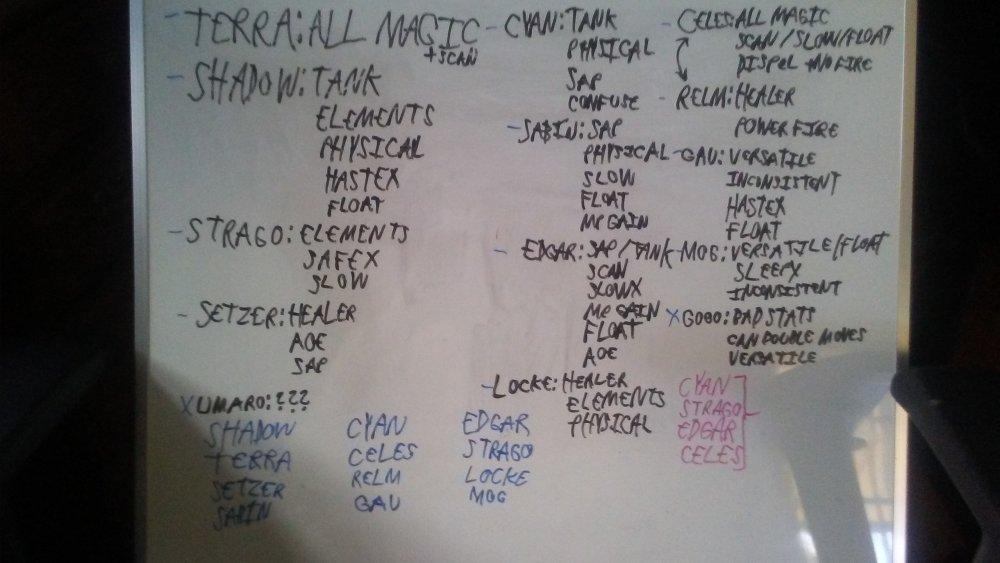 Character Whiteboard.jpg
